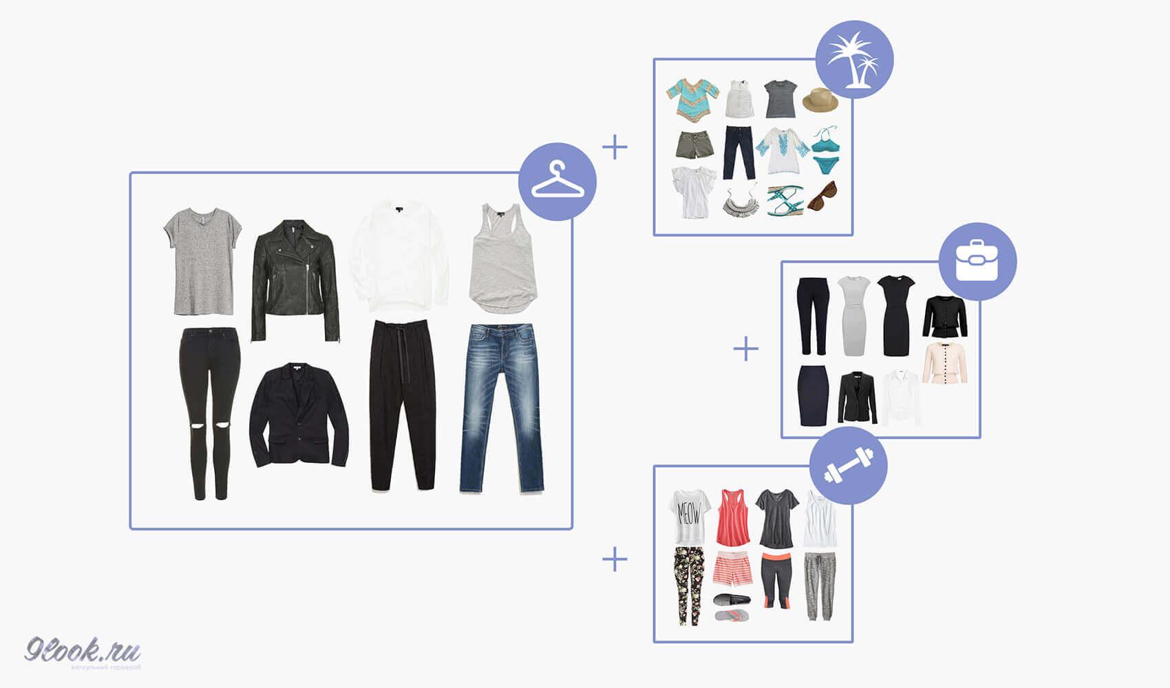 Схема оптимального гардероба